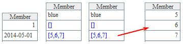 esProc_program_seq&Tseq1_5