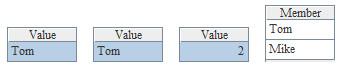 esProc_program_seq&Tseq1_9