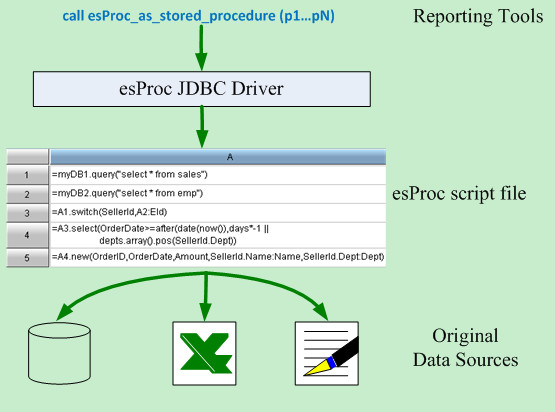 esProc_report_dynamic_datasources_1