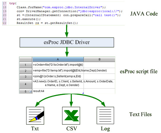 esProc_java_application_library_1